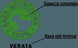 Explicacion logotipo de Raza Autóctona